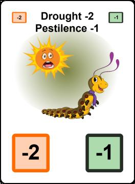 Sample Climate Card